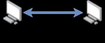 Dialogue réseau